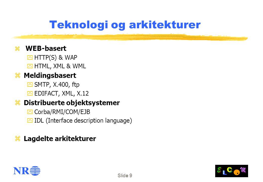 Slide 9 Teknologi og arkitekturer z WEB-basert yHTTP(S) & WAP yHTML, XML & WML zMeldingsbasert ySMTP, X.400, ftp yEDIFACT, XML, X.12 zDistribuerte objektsystemer yCorba/RMI/COM/EJB yIDL (Interface description language) zLagdelte arkitekturer