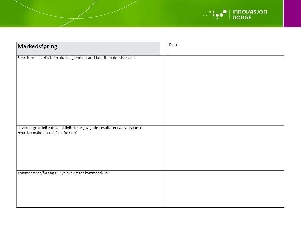 Markedsføring Dato : Beskriv hvilke aktiviteter du har gjennomført i bedriften det siste året. I hvilken grad følte du at aktivitetene gav gode result