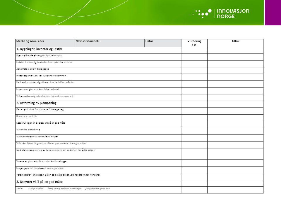 Sterke og svake siderNavn virksomhet:Dato:Vurdering + 0 - Tiltak 1. Bygninger, inventar og utstyr Bygning/fasade gir et godt førsteinntrykk Lokalet in