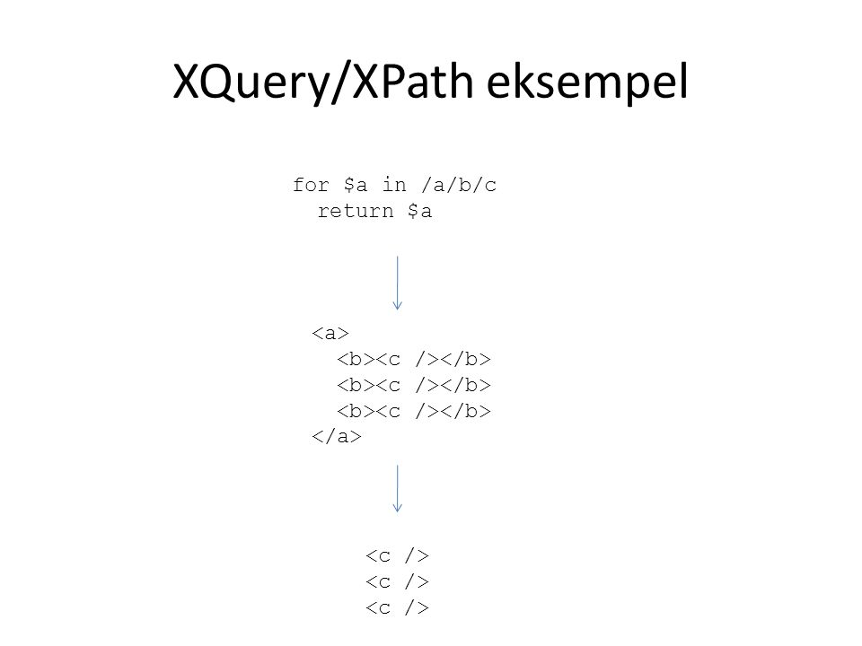 XQuery/XPath eksempel for $a in /a/b/c return $a