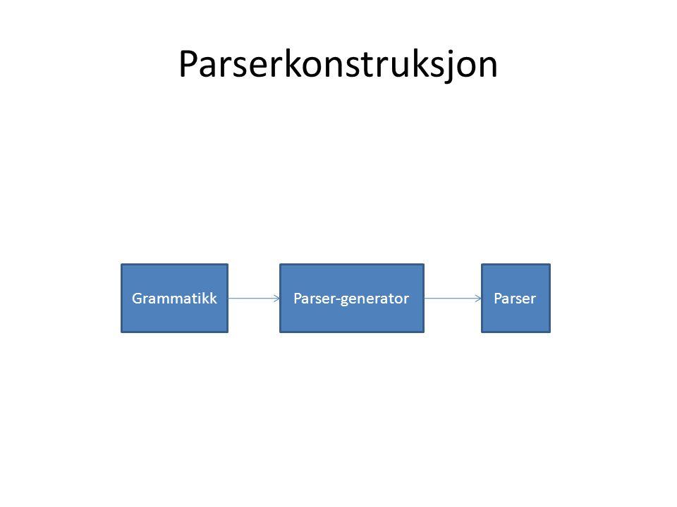 Parserkonstruksjon GrammatikkParser-generatorParser