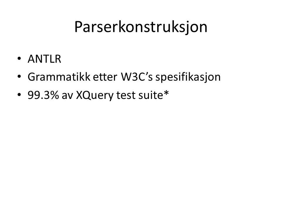 Parserkonstruksjon ANTLR Grammatikk etter W3C's spesifikasjon 99.3% av XQuery test suite*