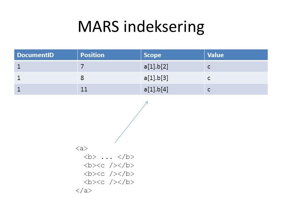MQL Spørringsspråk for MARS Syntaxmessig noe likt Lisp Dialekt av relasjonell algebra
