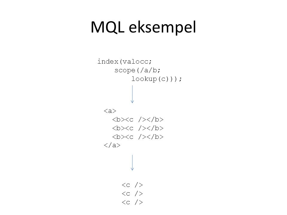 MQL eksempel index(valocc; scope(/a/b; lookup(c)));