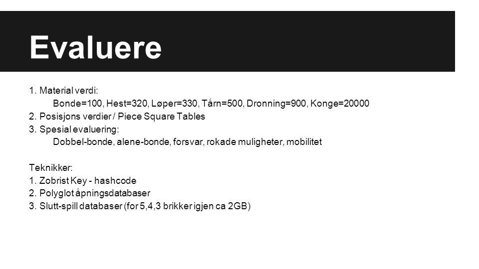 Evaluere 1. Material verdi: Bonde=100, Hest=320, Løper=330, Tårn=500, Dronning=900, Konge=20000 2. Posisjons verdier / Piece Square Tables 3. Spesial