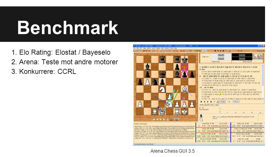 Benchmark 1. Elo Rating: Elostat / Bayeselo 2. Arena: Teste mot andre motorer 3. Konkurrere: CCRL Arena Chess GUI 3.5