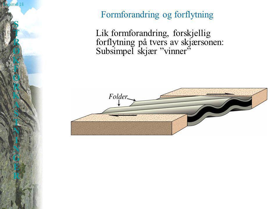 Kapittel 18 STRØKFORKASTNINGERSTRØKFORKASTNINGER Formforandring og forflytning Lik formforandring, forskjellig forflytning på tvers av skjærsonen: Sub