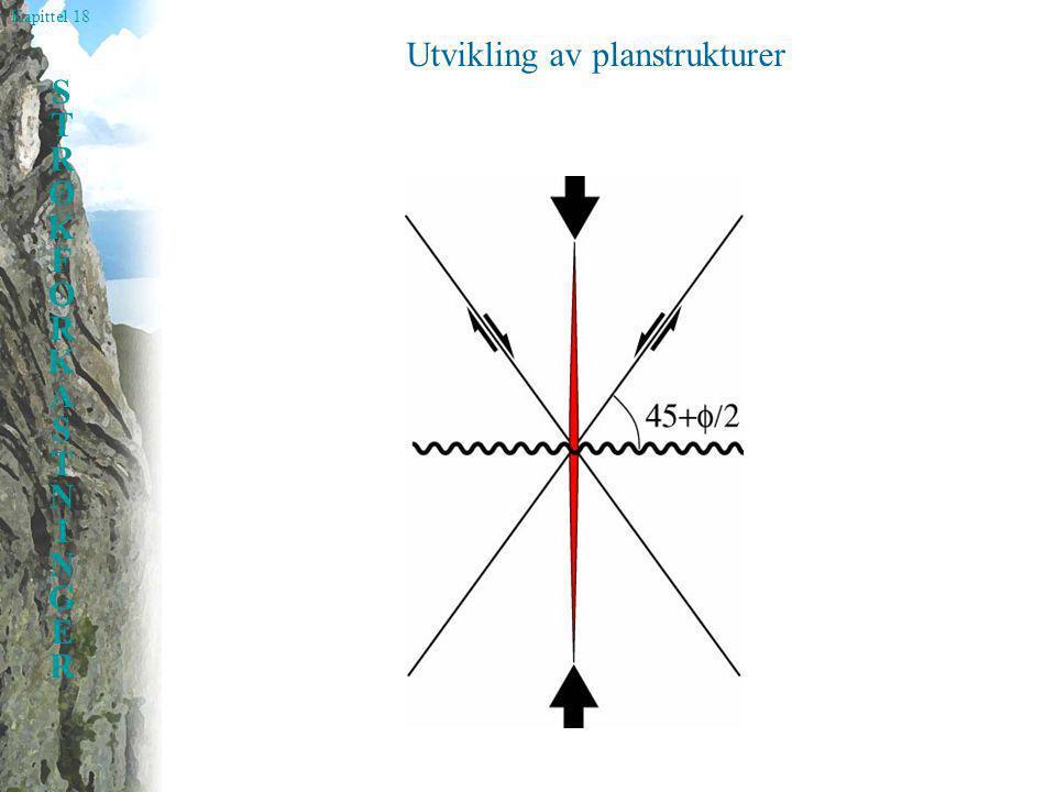 Kapittel 18 STRØKFORKASTNINGERSTRØKFORKASTNINGER Utvikling av planstrukturer