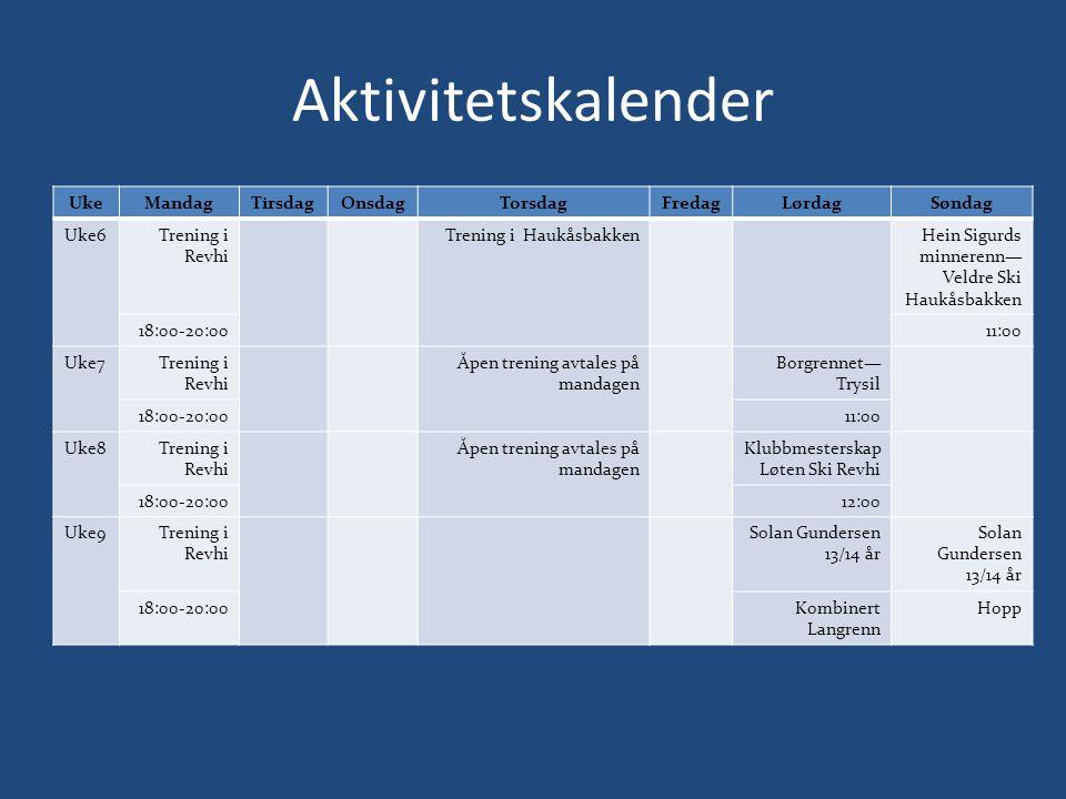 Aktivitetskalender UkeMandagTirsdagOnsdagTorsdagFredagLørdagSøndag Uke6Trening i Revhi Trening i Haukåsbakken Hein Sigurds minnerenn— Veldre Ski Haukå