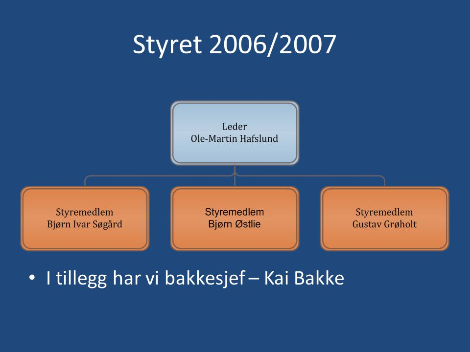 Styret 2006/2007 I tillegg har vi bakkesjef – Kai Bakke