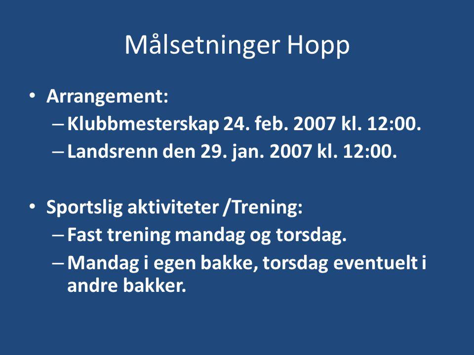 Målsetninger Hopp Arrangement: – Klubbmesterskap 24. feb. 2007 kl. 12:00. – Landsrenn den 29. jan. 2007 kl. 12:00. Sportslig aktiviteter /Trening: – F