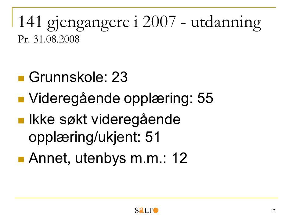 17 141 gjengangere i 2007 - utdanning Pr. 31.08.2008 Grunnskole: 23 Videregående opplæring: 55 Ikke søkt videregående opplæring/ukjent: 51 Annet, uten