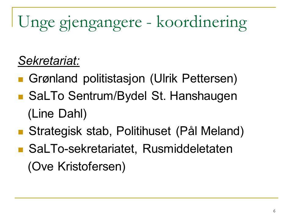 6 Unge gjengangere - koordinering Sekretariat: Grønland politistasjon (Ulrik Pettersen) SaLTo Sentrum/Bydel St. Hanshaugen (Line Dahl) Strategisk stab