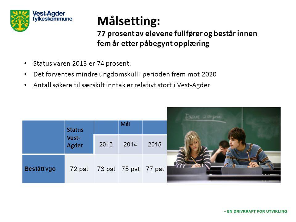 Målsetting: 77 prosent av elevene fullfører og består innen fem år etter påbegynt opplæring Status våren 2013 er 74 prosent. Det forventes mindre ungd