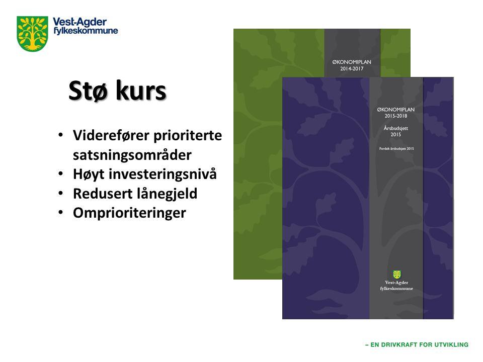 Stø kurs Viderefører prioriterte satsningsområder Høyt investeringsnivå Redusert lånegjeld Omprioriteringer