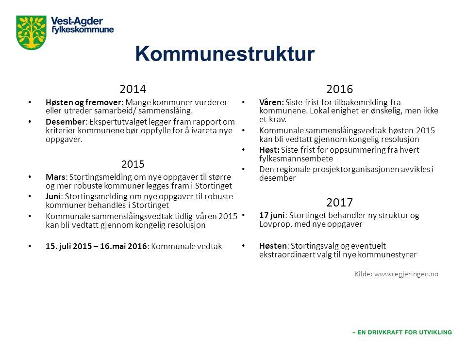 Kommunestruktur 2014 Høsten og fremover: Mange kommuner vurderer eller utreder samarbeid/ sammenslåing. Desember: Ekspertutvalget legger fram rapport
