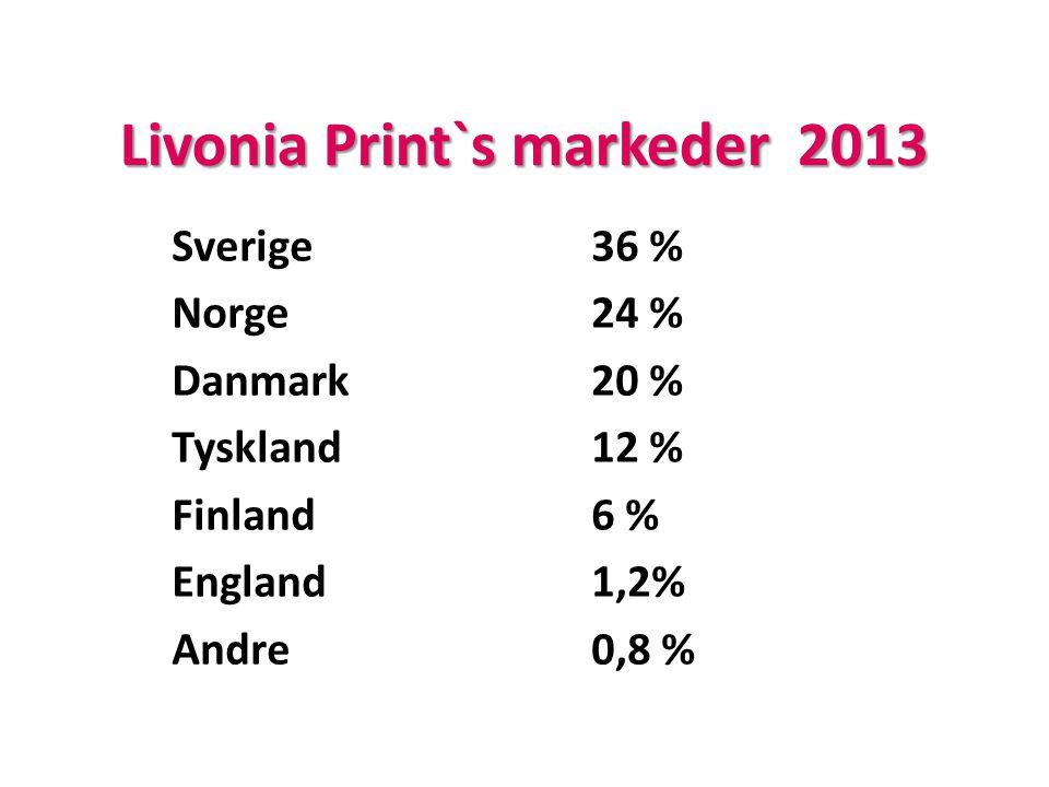 Livonia Print`s markeder 2013 Sverige36 % Norge24 % Danmark20 % Tyskland12 % Finland6 % England1,2% Andre0,8 %