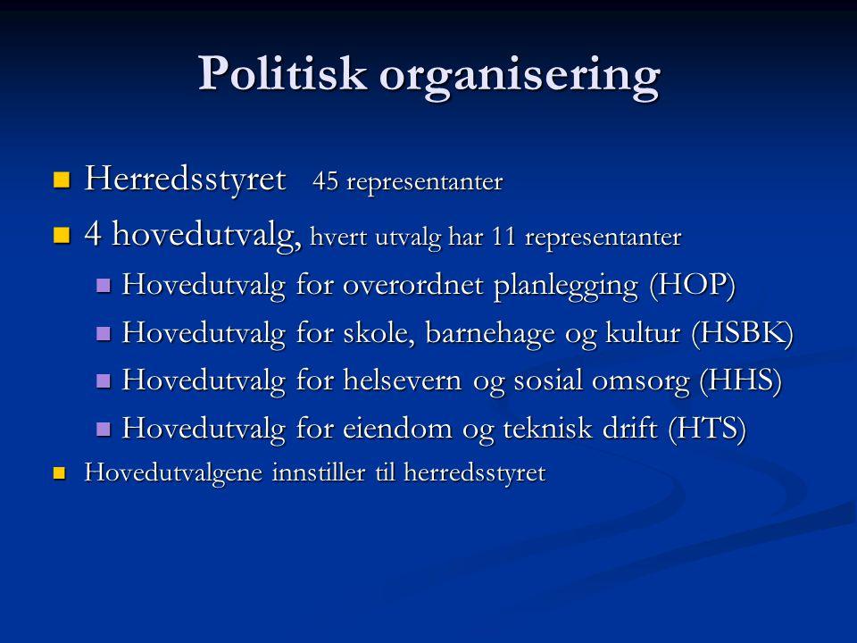 Politisk organisering Herredsstyret 45 representanter Herredsstyret 45 representanter 4 hovedutvalg, hvert utvalg har 11 representanter 4 hovedutvalg, hvert utvalg har 11 representanter Hovedutvalg for overordnet planlegging (HOP) Hovedutvalg for overordnet planlegging (HOP) Hovedutvalg for skole, barnehage og kultur (HSBK) Hovedutvalg for skole, barnehage og kultur (HSBK) Hovedutvalg for helsevern og sosial omsorg (HHS) Hovedutvalg for helsevern og sosial omsorg (HHS) Hovedutvalg for eiendom og teknisk drift (HTS) Hovedutvalg for eiendom og teknisk drift (HTS) Hovedutvalgene innstiller til herredsstyret Hovedutvalgene innstiller til herredsstyret