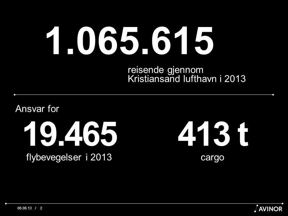 /06.06.132 1.065.615 reisende gjennom Kristiansand lufthavn i 2013 19.465 flybevegelser i 2013 Ansvar for 413 t cargo