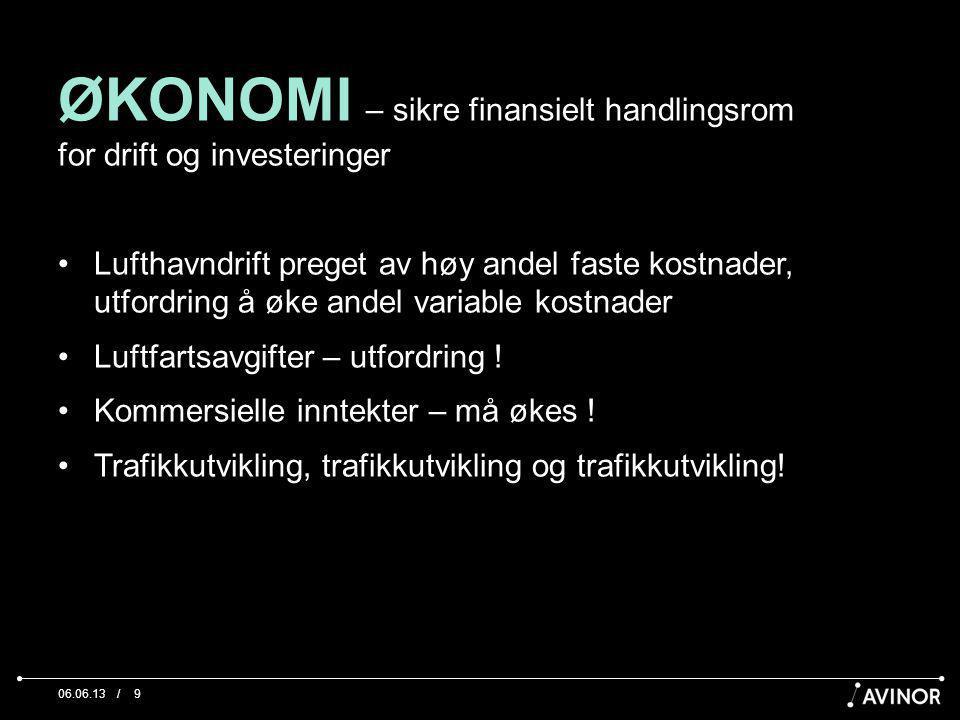 / ØKONOMI – sikre finansielt handlingsrom for drift og investeringer Lufthavndrift preget av høy andel faste kostnader, utfordring å øke andel variable kostnader Luftfartsavgifter – utfordring .