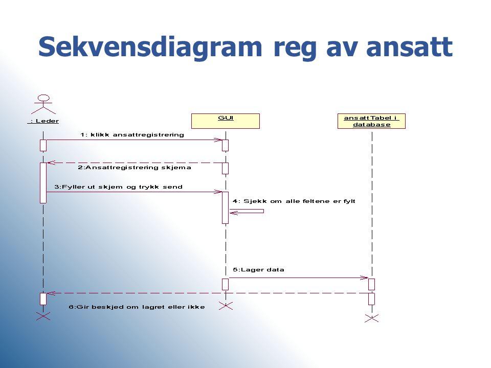 Sekvensdiagram reg av ansatt