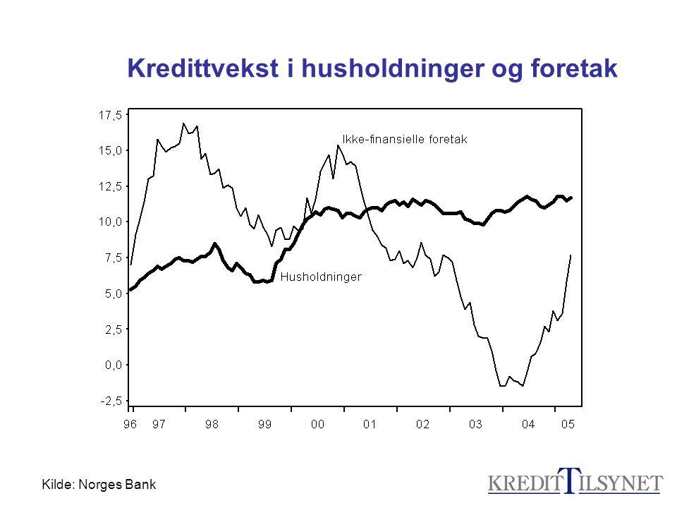 Kredittvekst i husholdninger og foretak Kilde: Norges Bank