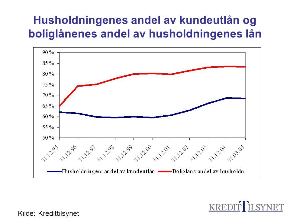 Husholdningenes andel av kundeutlån og boliglånenes andel av husholdningenes lån Kilde: Kredittilsynet