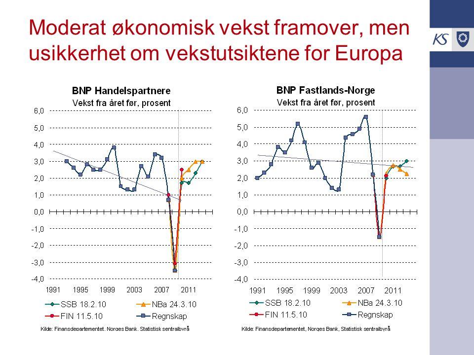 Moderat økonomisk vekst framover, men usikkerhet om vekstutsiktene for Europa