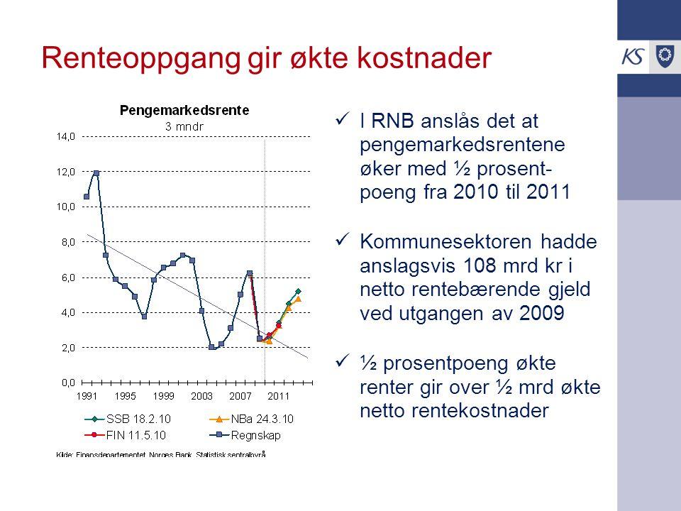 Renteoppgang gir økte kostnader I RNB anslås det at pengemarkedsrentene øker med ½ prosent- poeng fra 2010 til 2011 Kommunesektoren hadde anslagsvis 1