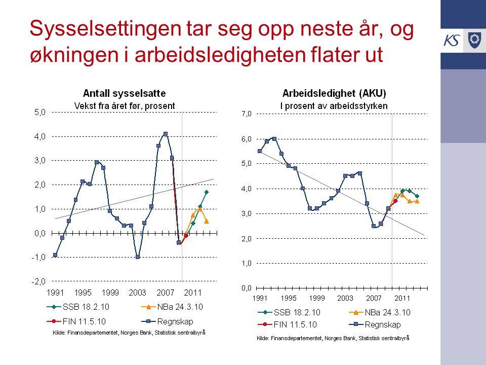 Lav kostnadsvekst for kommunesktoren, RNB anslår 3¼ pst lønnsvekst for 2010