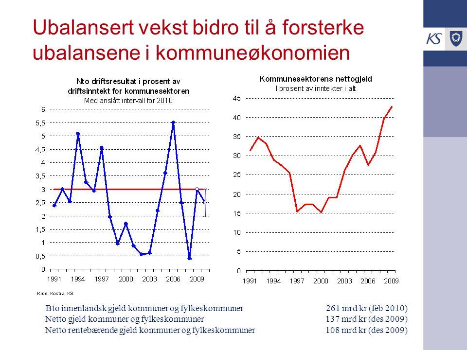 Ubalansert vekst bidro til å forsterke ubalansene i kommuneøkonomien Bto innenlandsk gjeld kommuner og fylkeskommuner261 mrd kr (feb 2010) Netto gjeld