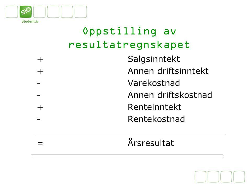 Oppstilling av resultatregnskapet +Salgsinntekt +Annen driftsinntekt -Varekostnad -Annen driftskostnad +Renteinntekt -Rentekostnad =Årsresultat