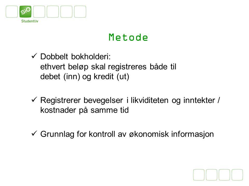 Metode Dobbelt bokholderi: ethvert beløp skal registreres både til debet (inn) og kredit (ut) Registrerer bevegelser i likviditeten og inntekter / kos