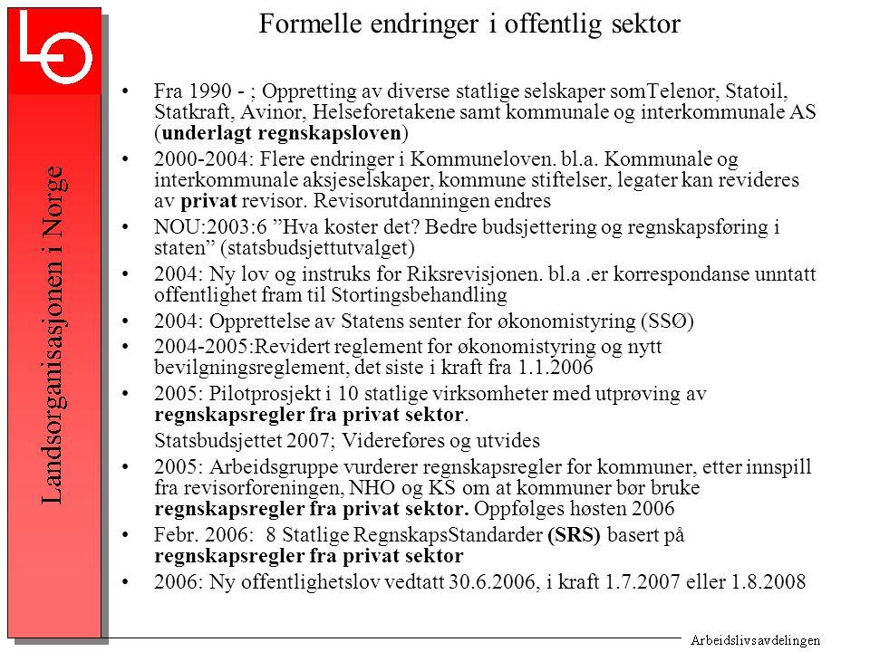 Formelle endringer i offentlig sektor Fra 1990 - ; Oppretting av diverse statlige selskaper somTelenor, Statoil, Statkraft, Avinor, Helseforetakene samt kommunale og interkommunale AS (underlagt regnskapsloven) 2000-2004: Flere endringer i Kommuneloven.