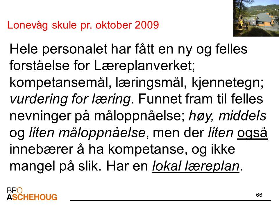 66 Lonevåg skule pr. oktober 2009 Hele personalet har fått en ny og felles forståelse for Læreplanverket; kompetansemål, læringsmål, kjennetegn; vurde