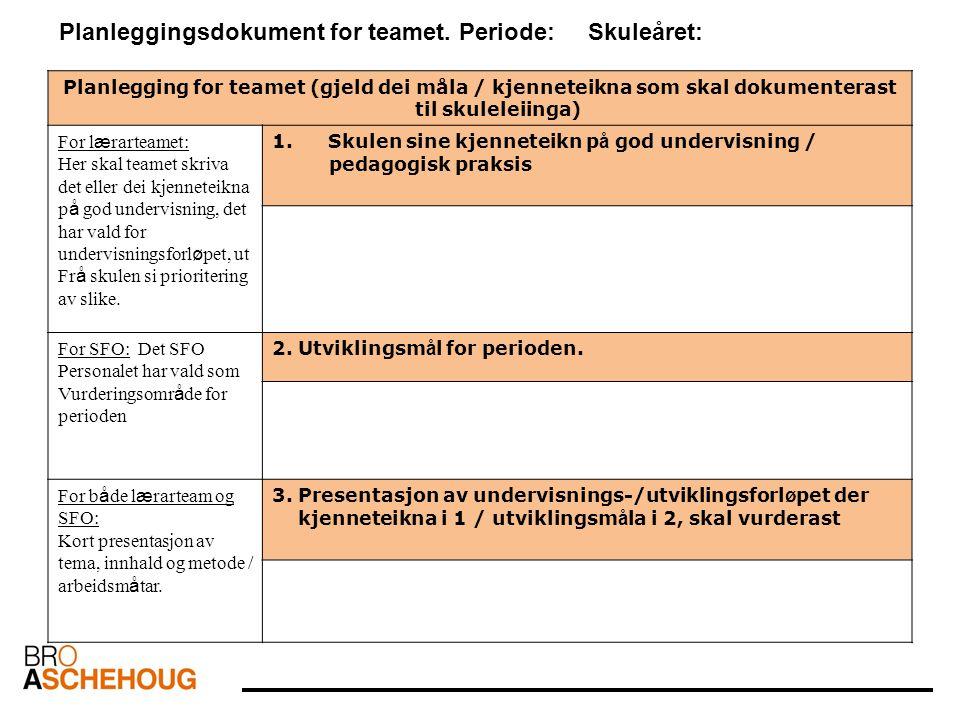 Planleggingsdokument for teamet. Periode: Skuleåret: Planlegging for teamet (gjeld dei måla / kjenneteikna som skal dokumenterast til skuleleiinga) Fo