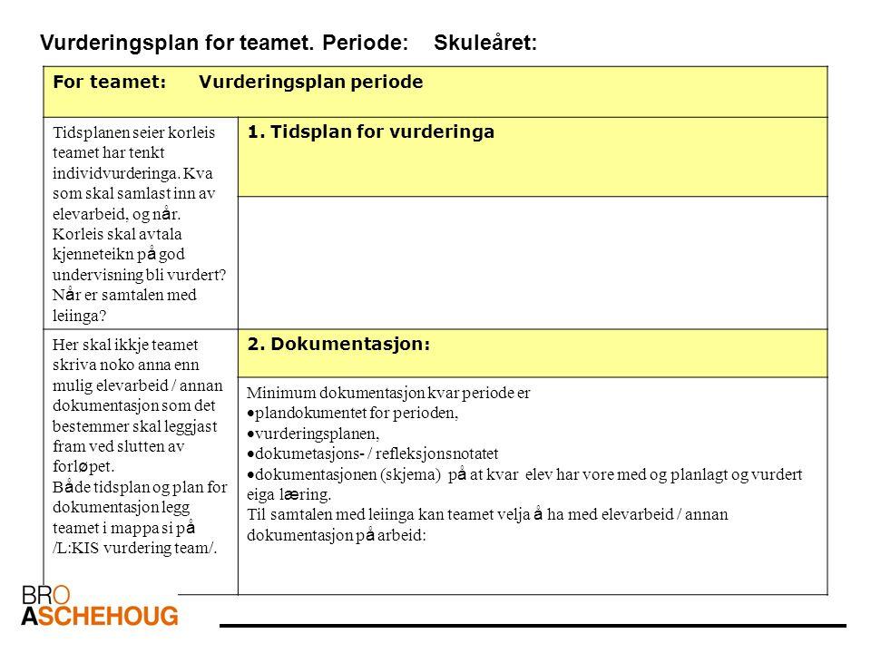Vurderingsplan for teamet. Periode: Skuleåret: For teamet: Vurderingsplan periode Tidsplanen seier korleis teamet har tenkt individvurderinga. Kva som