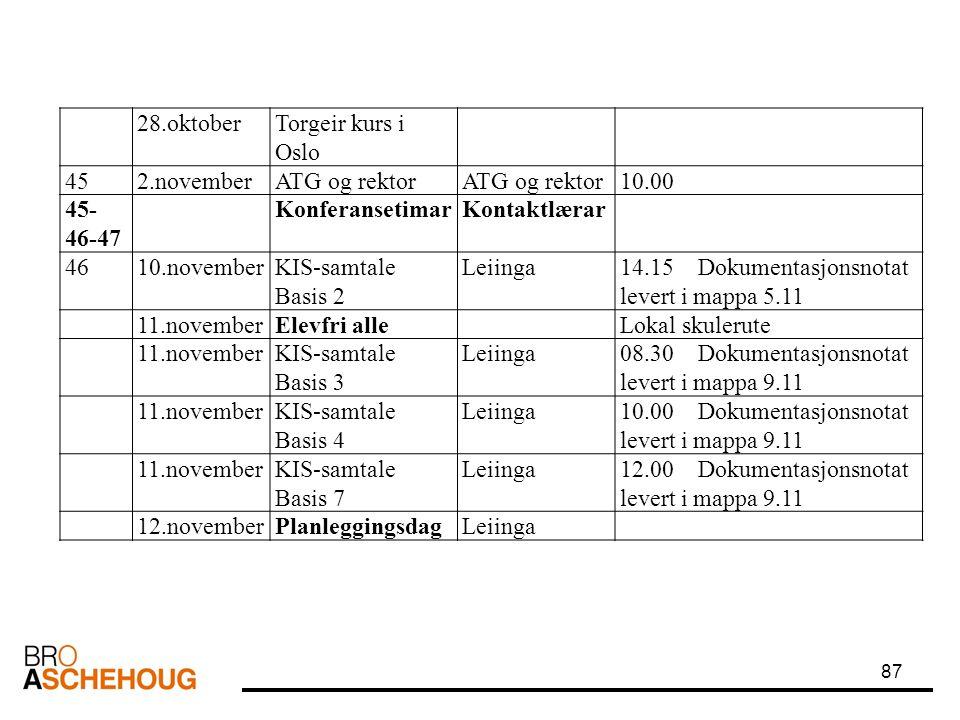 87 28.oktoberTorgeir kurs i Oslo 452.novemberATG og rektor 10.00 45- 46-47 KonferansetimarKontaktlærar 4610.novemberKIS-samtale Basis 2 Leiinga14.15 D