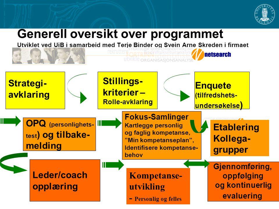 Generell oversikt over programmet Utviklet ved UiB i samarbeid med Terje Binder og Svein Arne Skreden i firmaet OPQ (personlighets- test ) og tilbake-