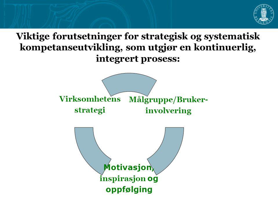Viktige forutsetninger for strategisk og systematisk kompetanseutvikling, som utgjør en kontinuerlig, integrert prosess: Målgruppe/Bruker- involvering