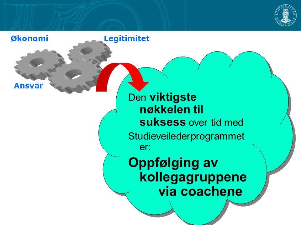 Den viktigste nøkkelen til suksess over tid med Studieveilederprogrammet er: Oppfølging av kollegagruppene via coachene Den viktigste nøkkelen til suk