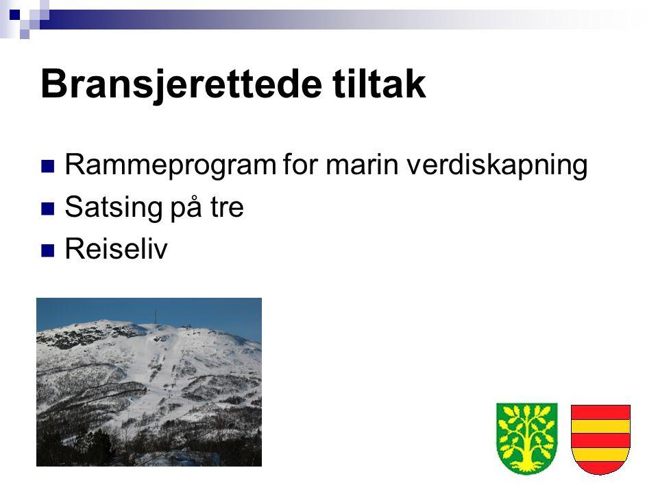 Internasjonalt samarbeid Et felles internasjonalt sekretariat Videreføring Skandinavisk Triangel Agdersenter for kultursamarbeid med utviklingslandene Internasjonalt samarbeid med EU-regioner