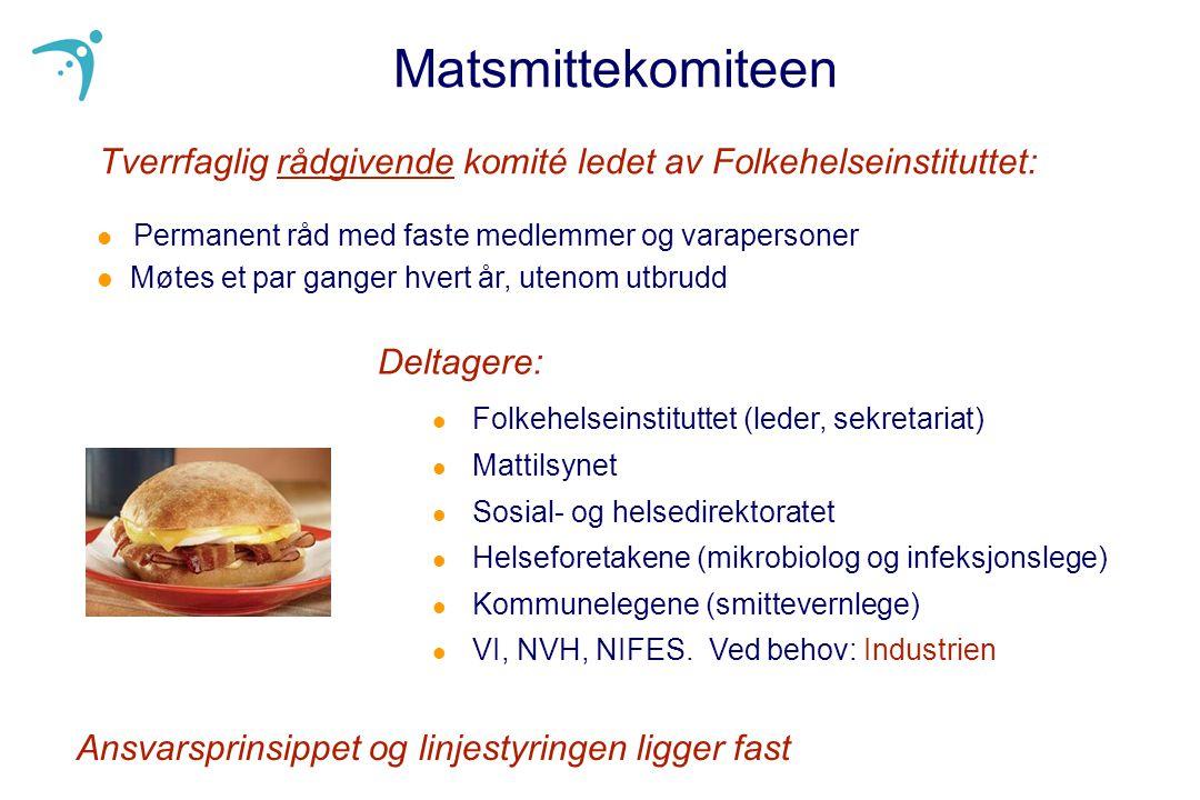 Matsmittekomiteen l Folkehelseinstituttet (leder, sekretariat) l Mattilsynet l Sosial- og helsedirektoratet l Helseforetakene (mikrobiolog og infeksjonslege) l Kommunelegene (smittevernlege) l VI, NVH, NIFES.