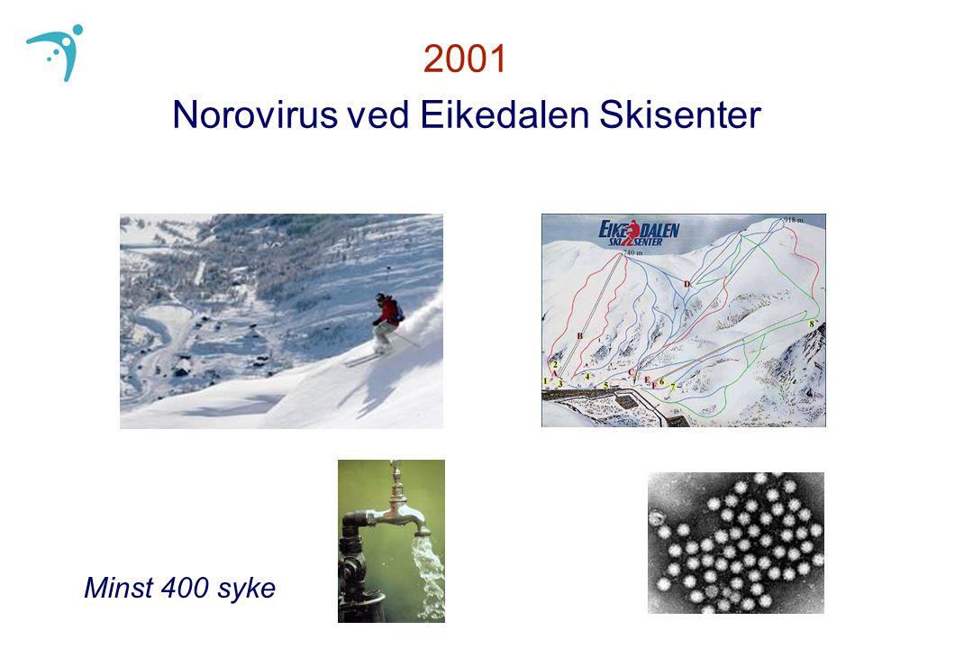 2001 Norovirus ved Eikedalen Skisenter Minst 400 syke