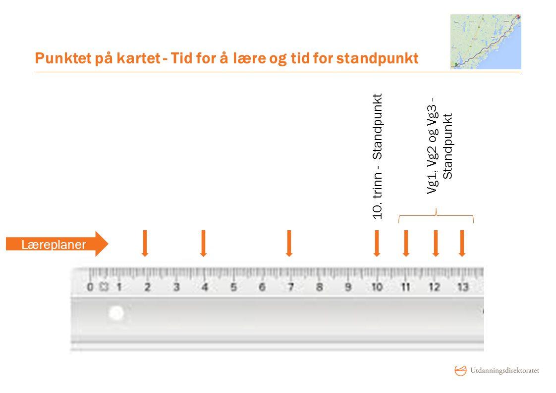 Punktet på kartet - Tid for å lære og tid for standpunkt 10. trinn - Standpunkt Vg1, Vg2 og Vg3 - Standpunkt Læreplaner