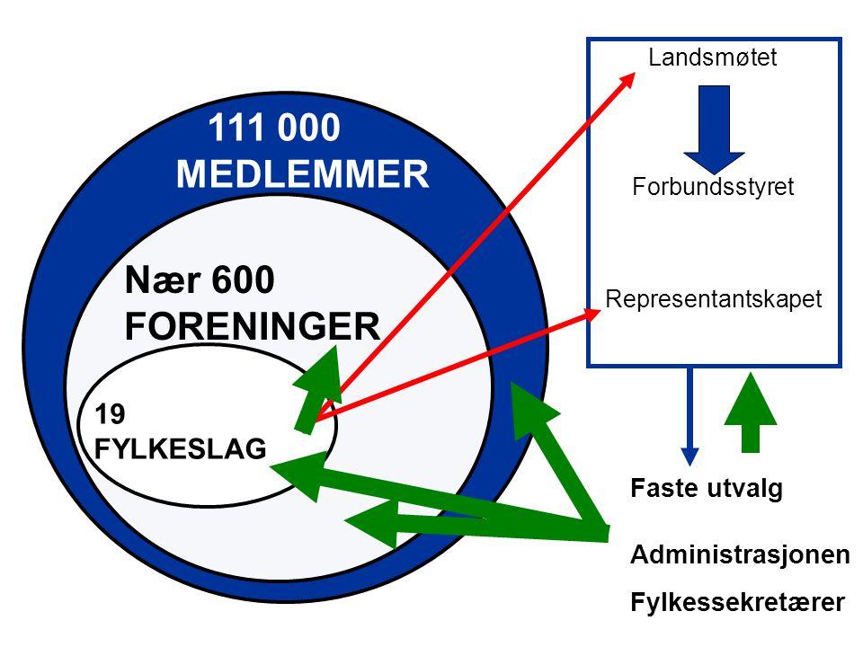 5 Foreningen og medlemmene Det er medlemmene som ER Norges Jeger- og Fiskerforbund Foreningene er vårt fundament