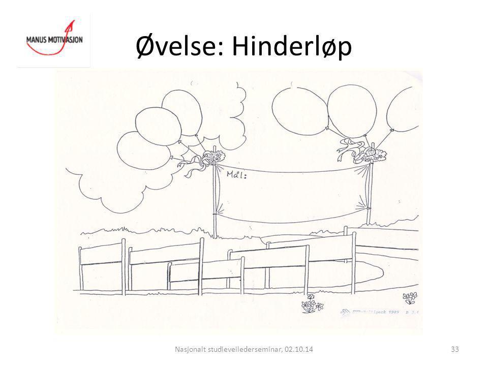 Øvelse: Hinderløp Nasjonalt studieveilederseminar, 02.10.1433