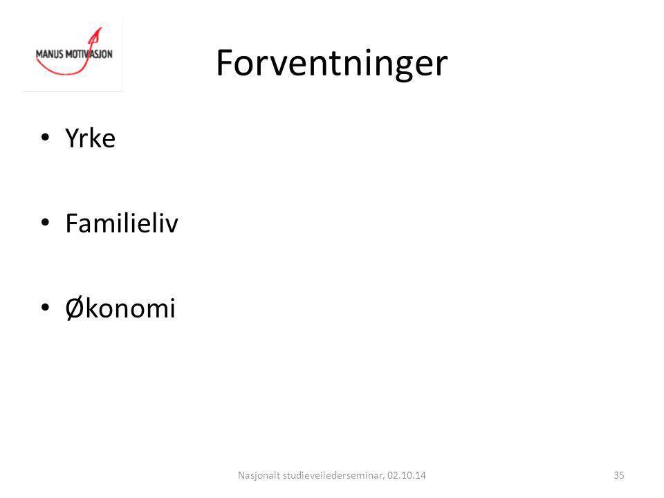 Forventninger Nasjonalt studieveilederseminar, 02.10.1435 Yrke Familieliv Økonomi