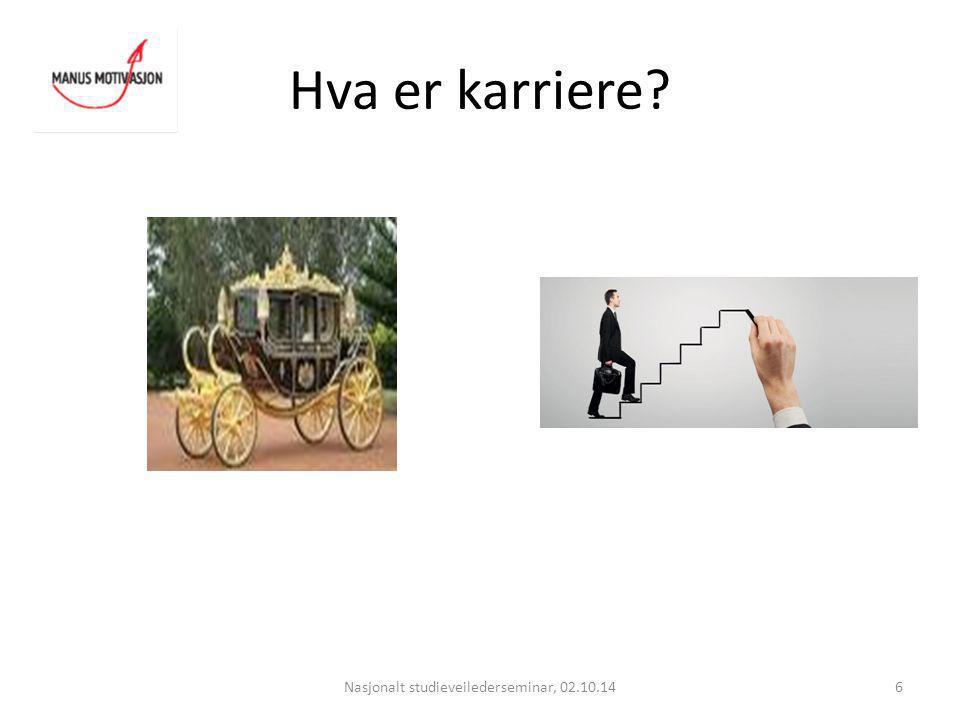 Metoden til Manus Motivasjon Nasjonalt studieveilederseminar, 02.10.1427 1.