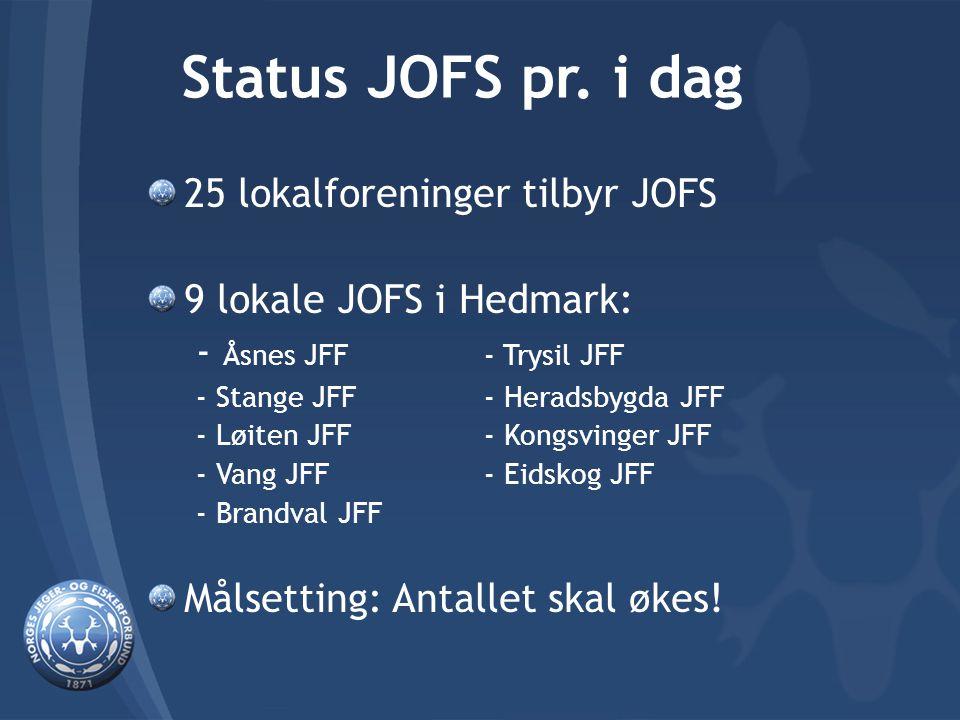Status JOFS pr. i dag 25 lokalforeninger tilbyr JOFS 9 lokale JOFS i Hedmark: - Åsnes JFF- Trysil JFF - Stange JFF- Heradsbygda JFF - Løiten JFF- Kong